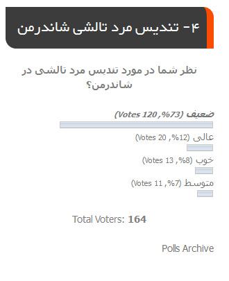 %d9%86%d8%b8%d8%b1-%d8%b3%d9%86%d8%ac%db%8c-%d9%85%d8%b1%d8%af-%d8%aa%d8%a7%d9%84%d8%b4%db%8c